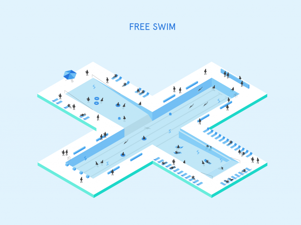 quick facts - Olympic Swimming Pool Diagram